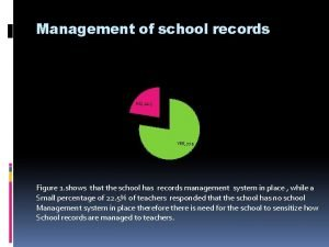 Management of school records NO 22 5 YES