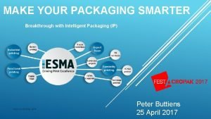 MAKE YOUR PACKAGING SMARTER Breakthrough with Intelligent Packaging