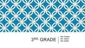 3 RD GRADE Mrs Pudenz Ms Tedrow Mrs