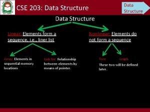 Data Structure CSE 203 Data Structure Linear Elements