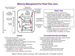 Memory Management for RealTime Java Hierarchical RealTime Java