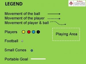 LEGEND Movement of the ball Movement of the