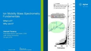 Ion Mobility Mass Spectrometry Fundamentals What is it