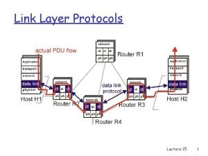 Link Layer Protocols Lecture 15 1 Link Layer
