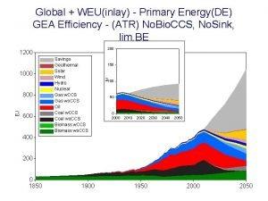 Global WEUinlay Primary EnergyDE GEA Efficiency ATR No