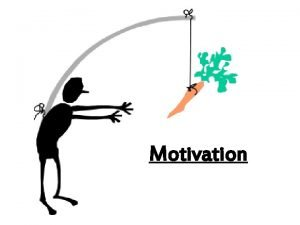 Motivation Motivation Internal states and external pressures that