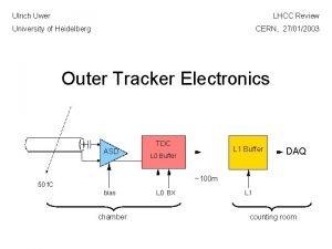 Ulrich Uwer LHCC Review University of Heidelberg CERN