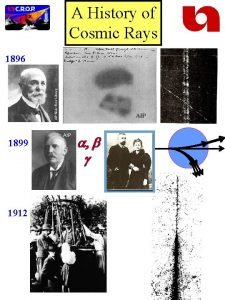 A History of Cosmic Rays 1896 1899 a