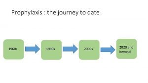 Prophylaxis the journey to date 1960 s 1990