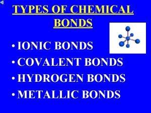 TYPES OF CHEMICAL BONDS IONIC BONDS COVALENT BONDS
