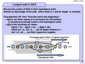 A 4 B 33 ALG 201510 Longest path