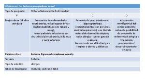 Cules son los factores para padecer asma Tipo