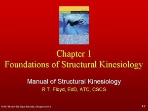 Chapter 1 Foundations of Structural Kinesiology Manual of