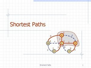 Shortest Paths A 8 B 8 2 Shortest