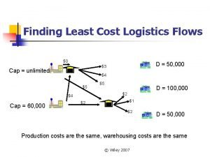 Finding Least Cost Logistics Flows 0 Cap unlimited