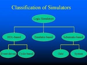 Classification of Simulators Logic Simulators HDLbased Eventdriven Cyclebased
