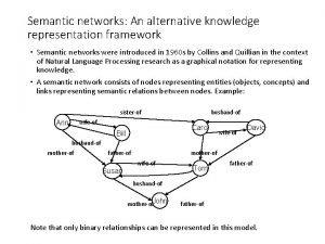 Semantic networks An alternative knowledge representation framework Semantic