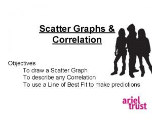 Scatter Graphs Correlation Objectives To draw a Scatter