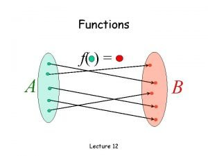 Functions f A B Lecture 12 Functions function