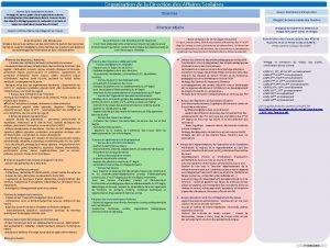 Organisation de la Direction des Affaires Scolaires Service