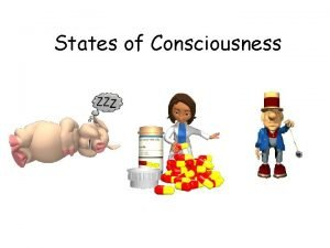 States of Consciousness Levels of Consciousness We know