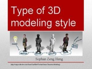 Type of 3 D modeling style Sophan Zeng