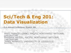 SciTech Eng 201 Data Visualization SLA Annual Conference