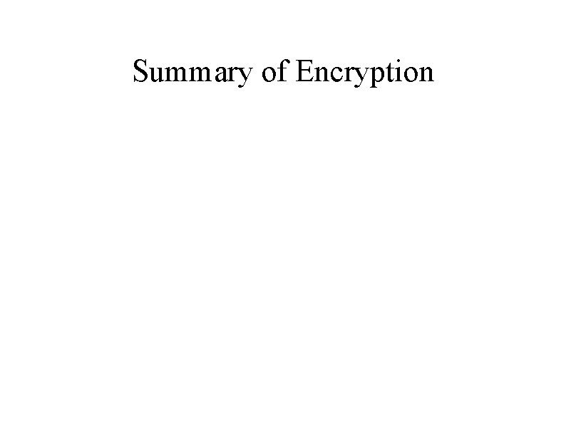 Summary of Encryption What is encryption In encryption