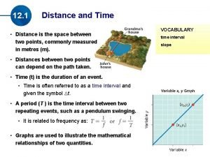 12 1 Distance and Time Distance is the