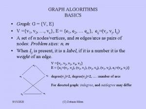 GRAPH ALGORITHMS BASICS Graph G V E V