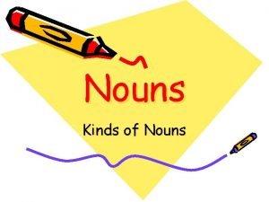 Nouns Kinds of Nouns Definition A noun is