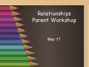 Relationships Parent Workshop May 17 Aims Share latest
