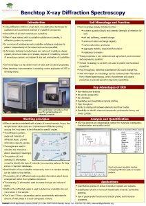 Benchtop Xray Diffraction Spectroscopy Introduction XRay Diffraction XRD