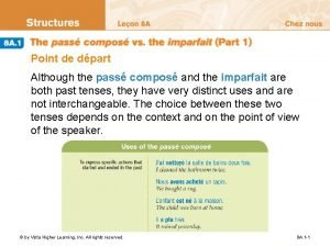 Point de dpart Although the pass compos and