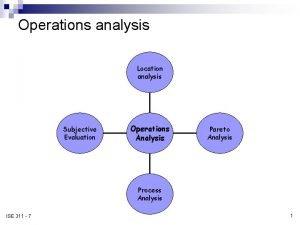 Operations analysis Location analysis Subjective Evaluation Operations Analysis