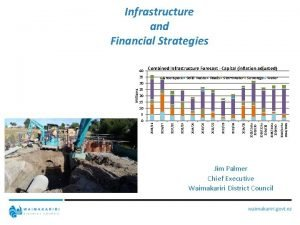 Infrastructure and Financial Strategies 40 Combined Infrastructure Forecast