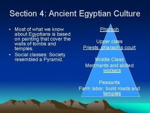 Section 4 Ancient Egyptian Culture Most of what