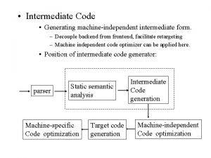 Intermediate Code Generating machineindependent intermediate form Decouple backend