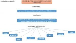 LOS DIFERENTES LENGUAJES DE PROGRAMACION PARA LA WEB