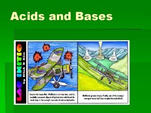 Acids and Bases Review of Electrolytes A substance