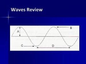 Waves Review Waves Review m Period time it