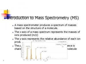 n Introduction to Mass Spectrometry MS n n