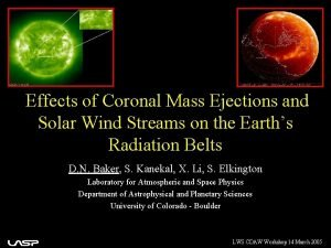 Effects of Coronal Mass Ejections and Solar Wind