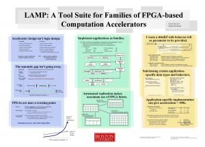 LAMP A Tool Suite for Families of FPGAbased
