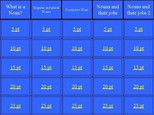 What is a Noun Singular and plural Nouns
