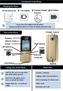 Introduction to the Phone Charging the Phone 1