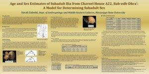 Age and Sex Estimates of Subadult Ilia from