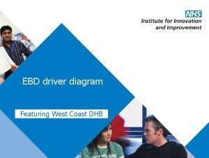 EBD driver diagram Featuring West Coast DHB Driver
