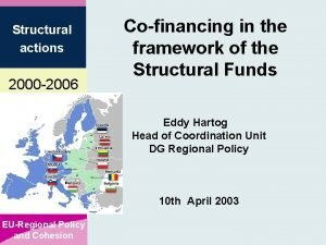 Structural actions 2000 2006 Cofinancing in the framework