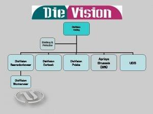 Die Vision Holding Bieling Petsche Die Vision Raamsdonksveer